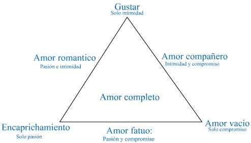 Examen 2ª Evaluación.Elena Ormeño